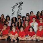 Parte del alumnado 2012-2013